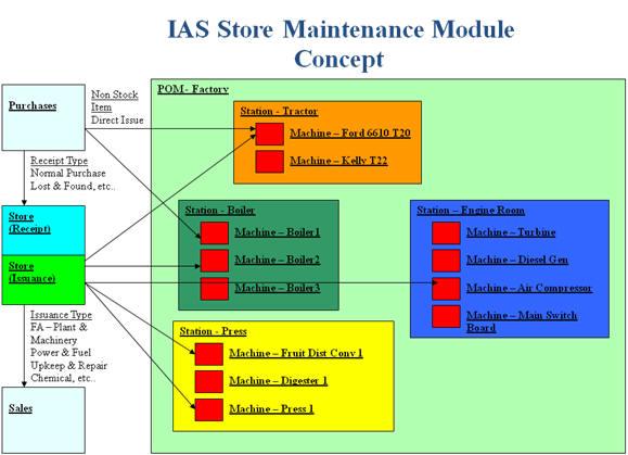 IAS POM Solution_4
